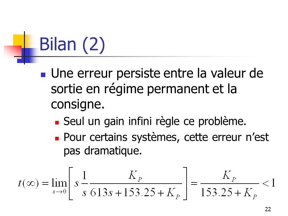 Bilan (2) Une erreur persiste entre la valeur de sortie en régime permanent et la consigne. Seul un gain infini règle ce problème. Pour certains systè