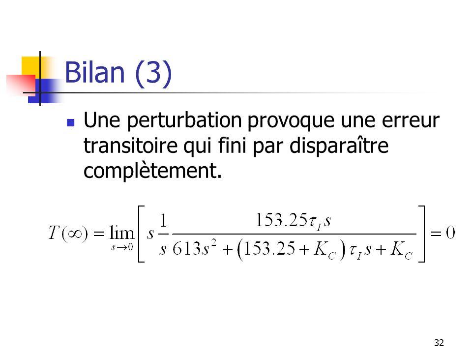 Bilan (3) Une perturbation provoque une erreur transitoire qui fini par disparaître complètement. 32