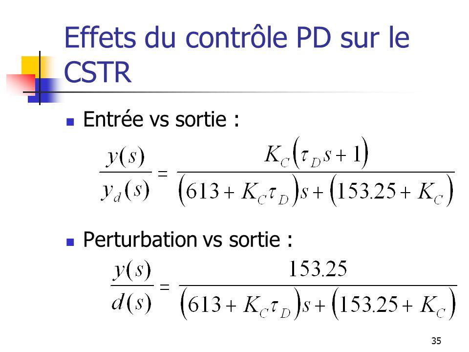 Effets du contrôle PD sur le CSTR Entrée vs sortie : Perturbation vs sortie : 35