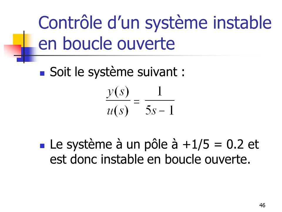 Contrôle dun système instable en boucle ouverte Soit le système suivant : Le système à un pôle à +1/5 = 0.2 et est donc instable en boucle ouverte. 46
