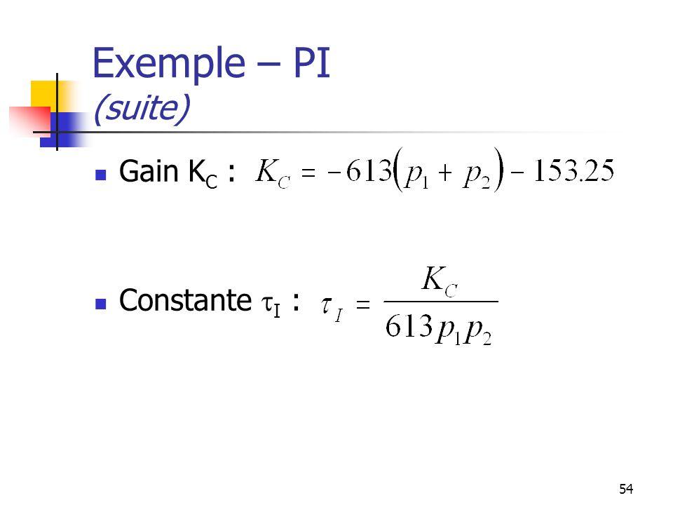 54 Exemple – PI (suite) Gain K C : Constante I :