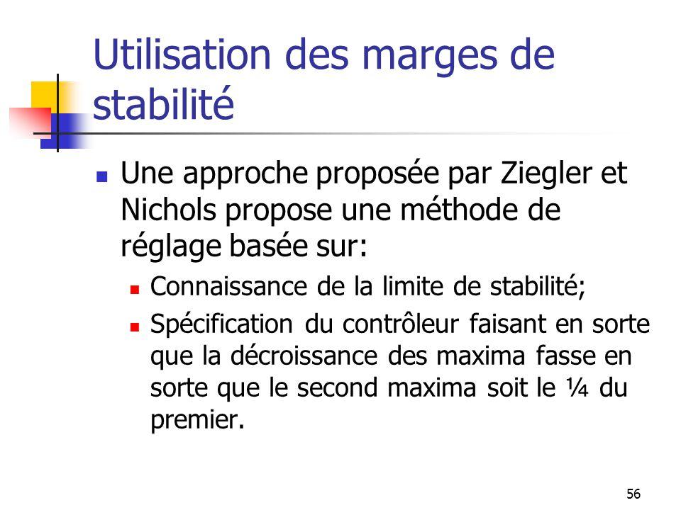 56 Utilisation des marges de stabilité Une approche proposée par Ziegler et Nichols propose une méthode de réglage basée sur: Connaissance de la limite de stabilité; Spécification du contrôleur faisant en sorte que la décroissance des maxima fasse en sorte que le second maxima soit le ¼ du premier.