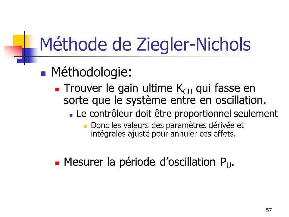 Méthode de Ziegler-Nichols Méthodologie: Trouver le gain ultime K CU qui fasse en sorte que le système entre en oscillation. Le contrôleur doit être p