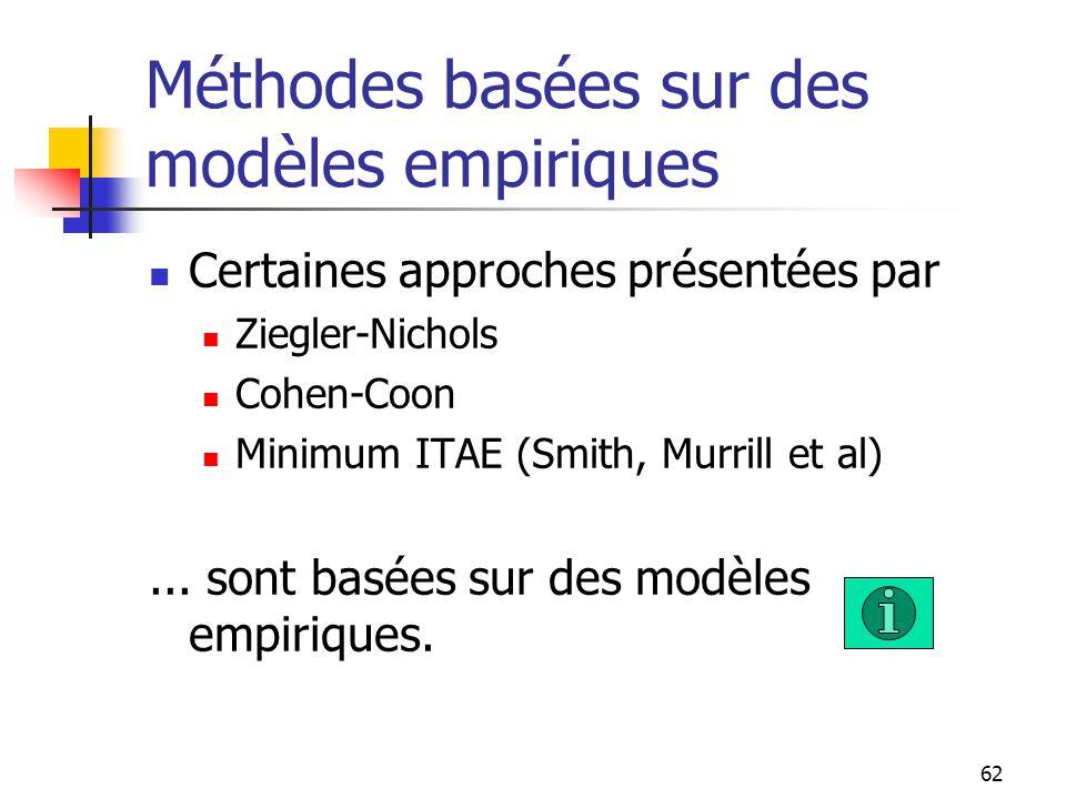 62 Méthodes basées sur des modèles empiriques Certaines approches présentées par Ziegler-Nichols Cohen-Coon Minimum ITAE (Smith, Murrill et al)...