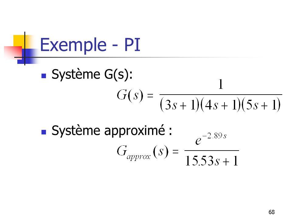 68 Exemple - PI Système G(s): Système approximé :