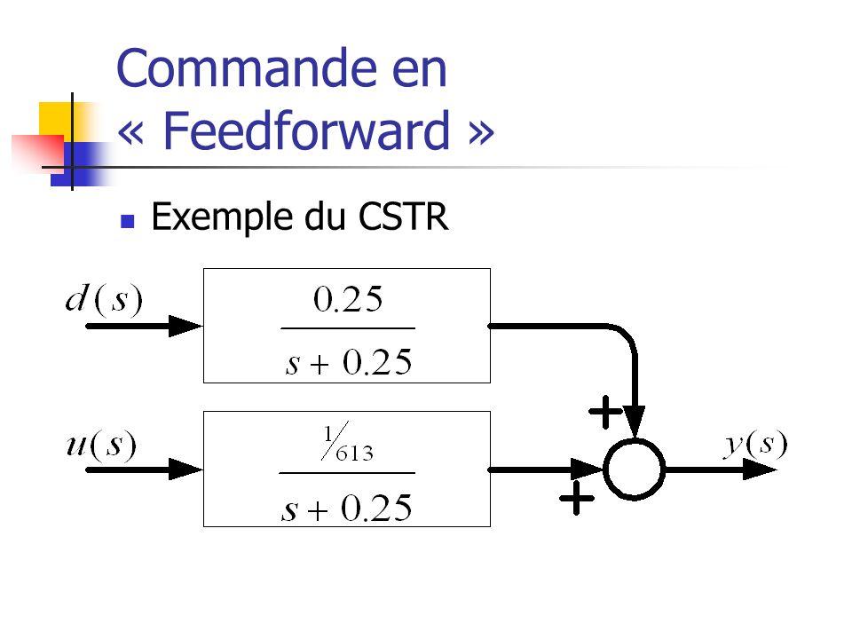 Commande en « Feedforward » Exemple du CSTR