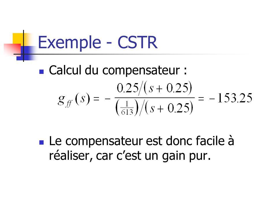 Exemple - CSTR Calcul du compensateur : Le compensateur est donc facile à réaliser, car cest un gain pur.