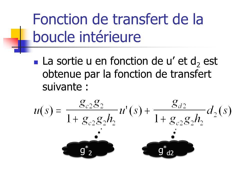 Fonction de transfert de la boucle intérieure La sortie u en fonction de u et d 2 est obtenue par la fonction de transfert suivante : g * d2 g*2g*2 g*