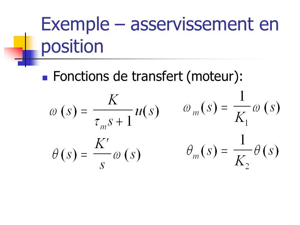 Exemple – asservissement en position Fonctions de transfert (moteur):