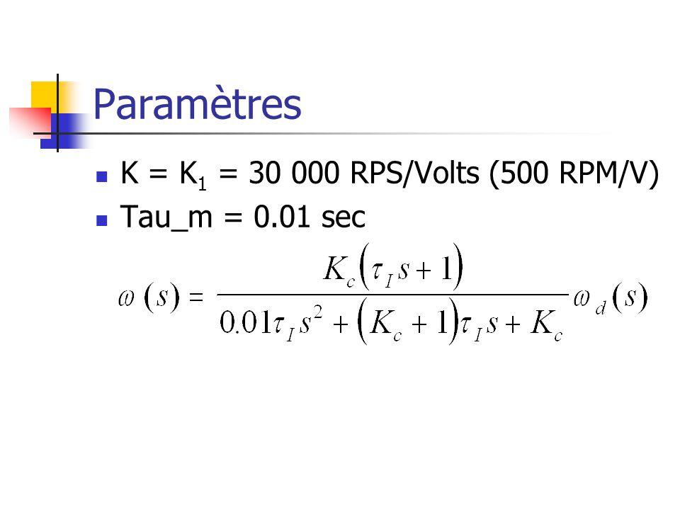 Paramètres K = K 1 = 30 000 RPS/Volts (500 RPM/V) Tau_m = 0.01 sec