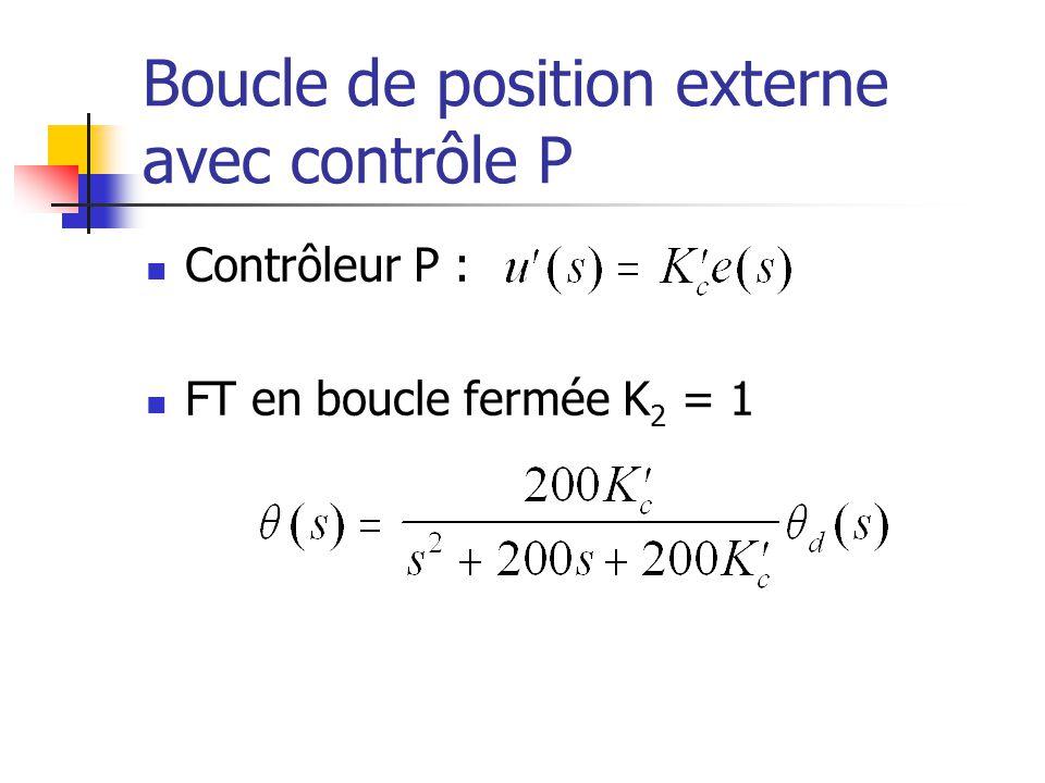 Boucle de position externe avec contrôle P Contrôleur P : FT en boucle fermée K 2 = 1