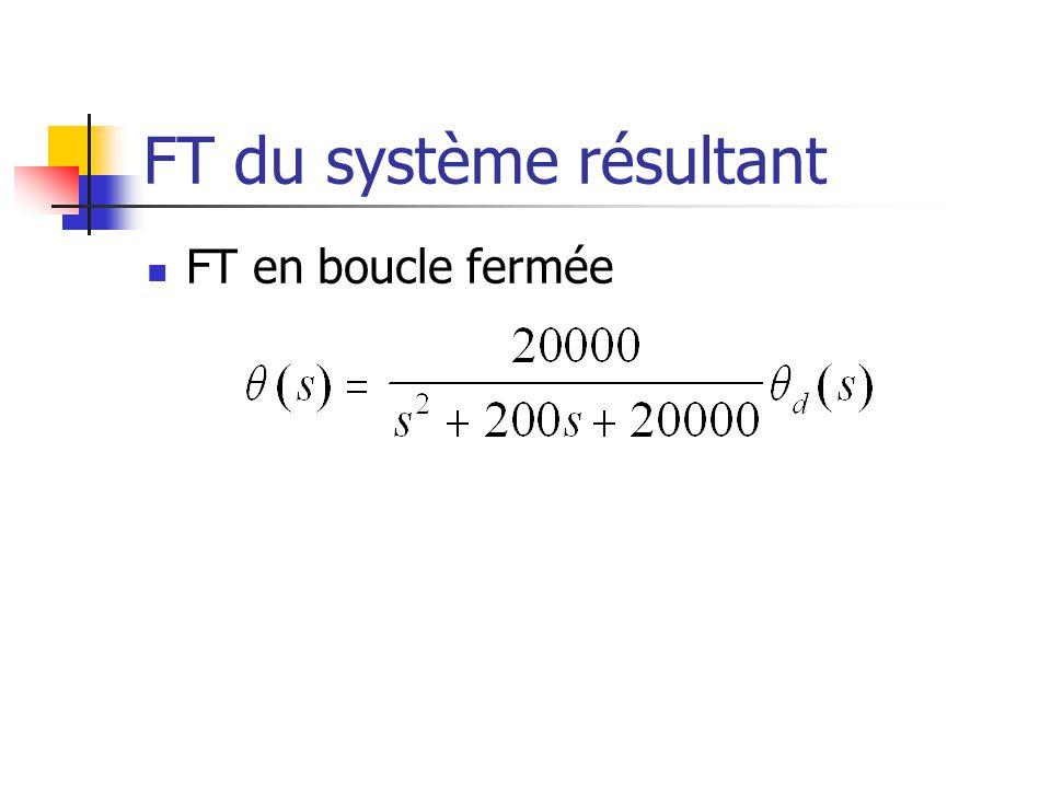 FT du système résultant FT en boucle fermée