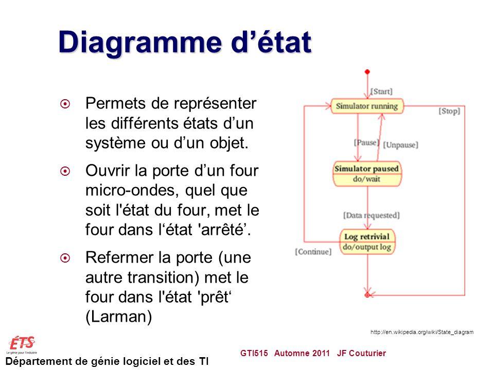 Département de génie logiciel et des TI Diagramme détat Permets de représenter les différents états dun système ou dun objet.