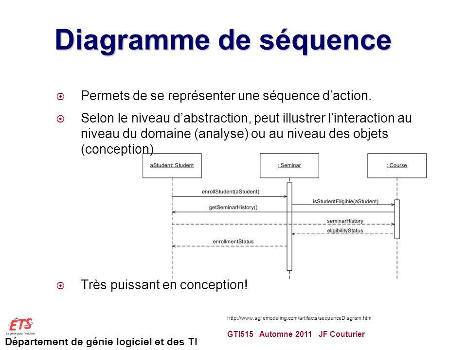 Département de génie logiciel et des TI Diagramme de séquence Permets de se représenter une séquence daction.