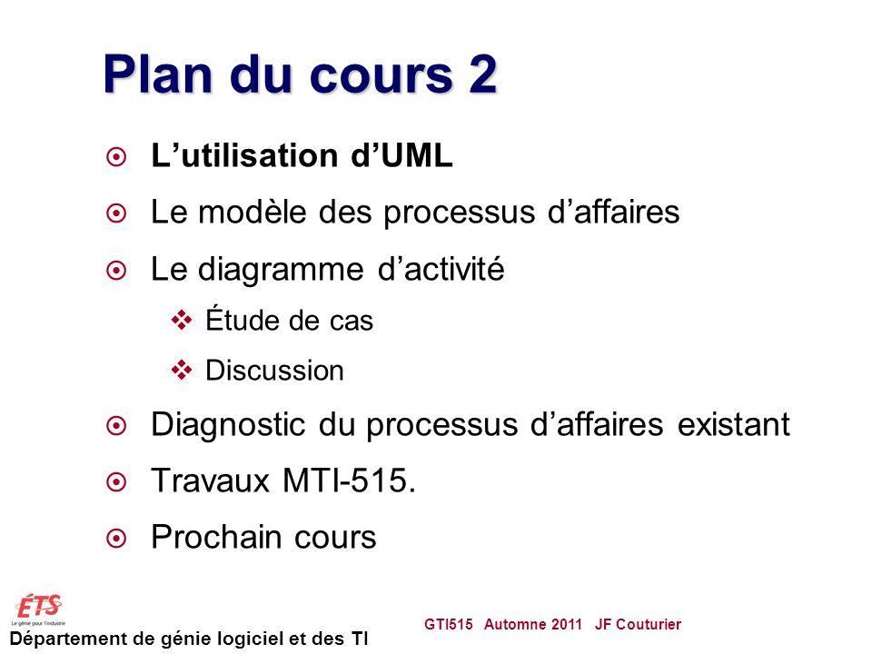 Département de génie logiciel et des TI Plan du cours 2 Lutilisation dUML Le modèle des processus daffaires Le diagramme dactivité Étude de cas Discussion Diagnostic du processus daffaires existant Travaux MTI-515.