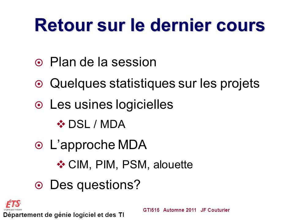 Département de génie logiciel et des TI Retour sur le dernier cours Plan de la session Quelques statistiques sur les projets Les usines logicielles DSL / MDA Lapproche MDA CIM, PIM, PSM, alouette Des questions.