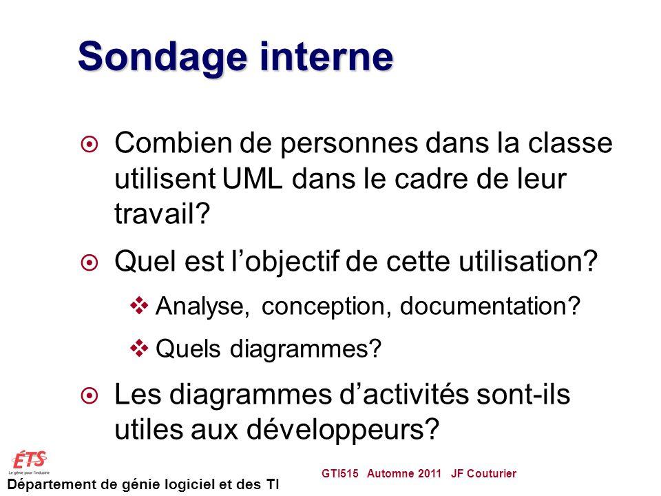 Département de génie logiciel et des TI Sondage interne Combien de personnes dans la classe utilisent UML dans le cadre de leur travail.
