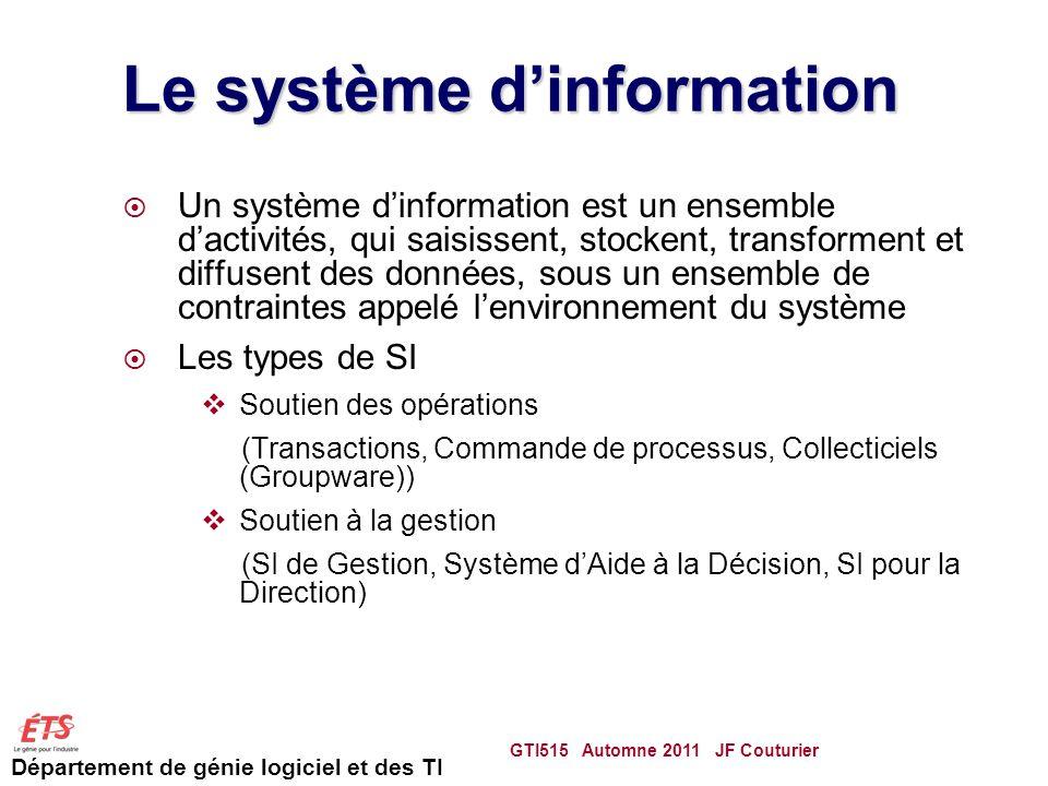 Département de génie logiciel et des TI Le système dinformation Un système dinformation est un ensemble dactivités, qui saisissent, stockent, transforment et diffusent des données, sous un ensemble de contraintes appelé lenvironnement du système Les types de SI Soutien des opérations (Transactions, Commande de processus, Collecticiels (Groupware)) Soutien à la gestion (SI de Gestion, Système dAide à la Décision, SI pour la Direction) GTI515 Automne 2011 JF Couturier 28