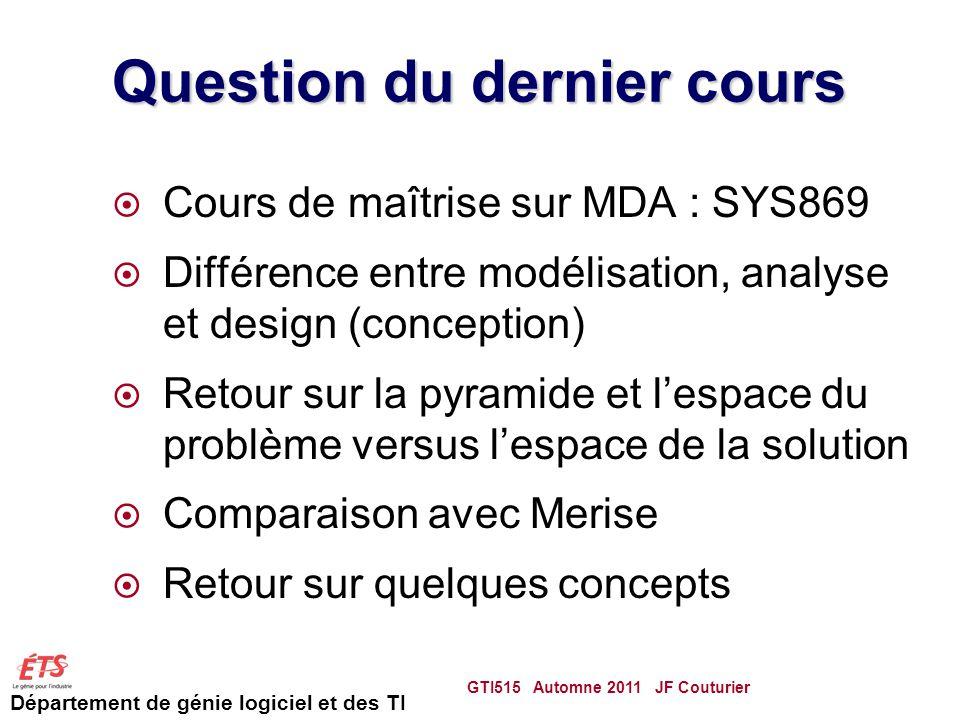 Département de génie logiciel et des TI Question du dernier cours Cours de maîtrise sur MDA : SYS869 Différence entre modélisation, analyse et design (conception) Retour sur la pyramide et lespace du problème versus lespace de la solution Comparaison avec Merise Retour sur quelques concepts GTI515 Automne 2011 JF Couturier 3