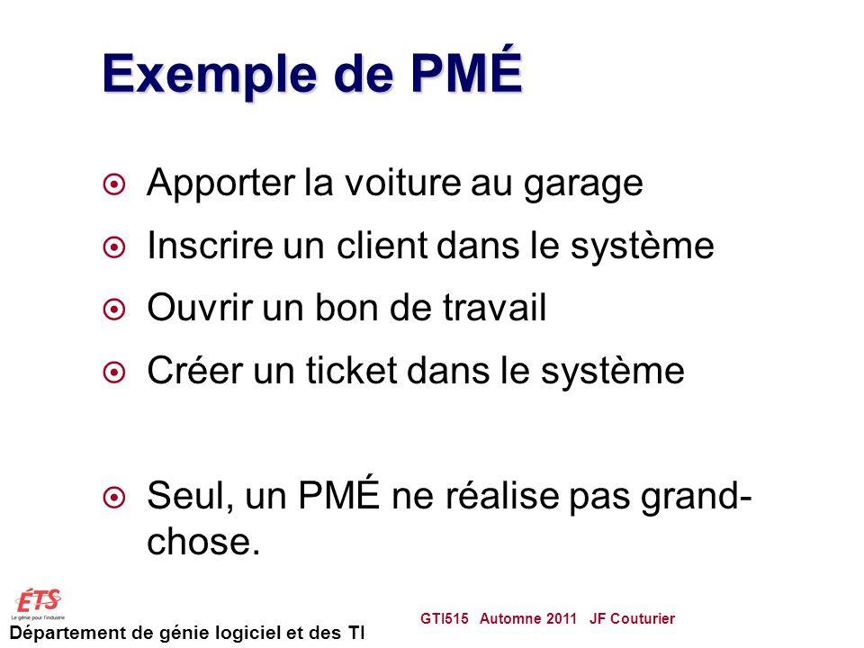 Département de génie logiciel et des TI Exemple de PMÉ Apporter la voiture au garage Inscrire un client dans le système Ouvrir un bon de travail Créer un ticket dans le système Seul, un PMÉ ne réalise pas grand- chose.