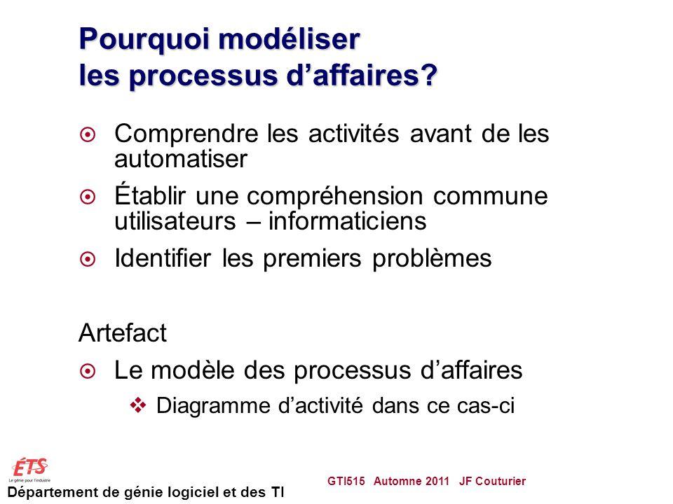 Département de génie logiciel et des TI Pourquoi modéliser les processus daffaires.