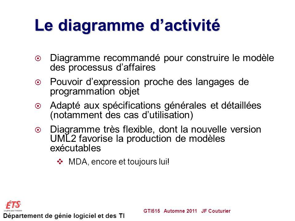 Département de génie logiciel et des TI Le diagramme dactivité Diagramme recommandé pour construire le modèle des processus daffaires Pouvoir dexpression proche des langages de programmation objet Adapté aux spécifications générales et détaillées (notamment des cas dutilisation) Diagramme très flexible, dont la nouvelle version UML2 favorise la production de modèles exécutables MDA, encore et toujours lui.