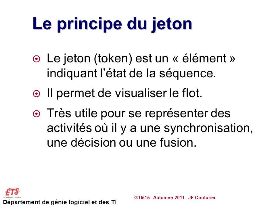 Département de génie logiciel et des TI Le principe du jeton Le jeton (token) est un « élément » indiquant létat de la séquence.