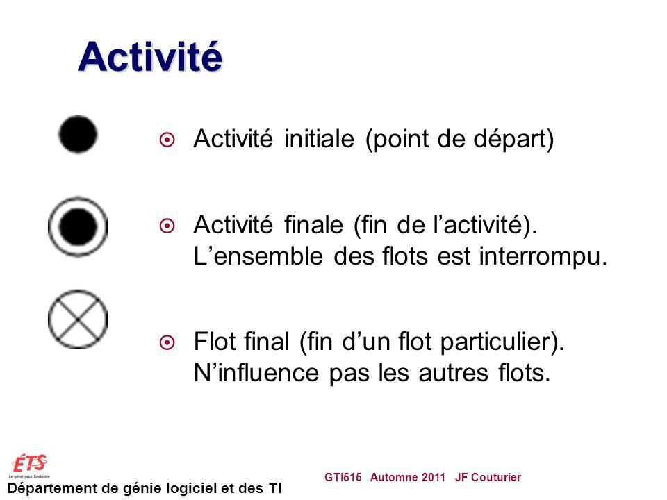 Département de génie logiciel et des TI Activité Activité initiale (point de départ) Activité finale (fin de lactivité).