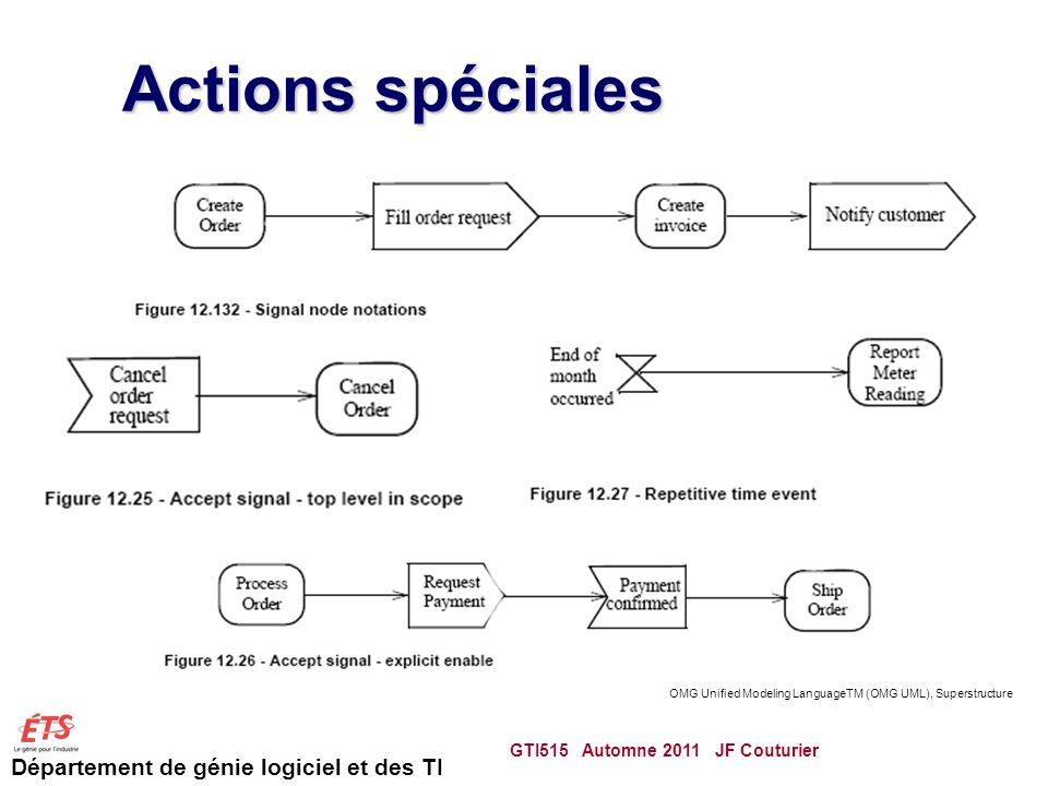Département de génie logiciel et des TI Actions spéciales GTI515 Automne 2011 JF Couturier 44 OMG Unified Modeling LanguageTM (OMG UML), Superstructure