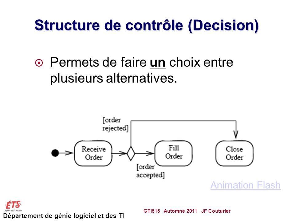 Département de génie logiciel et des TI Structure de contrôle (Decision) Permets de faire un choix entre plusieurs alternatives.