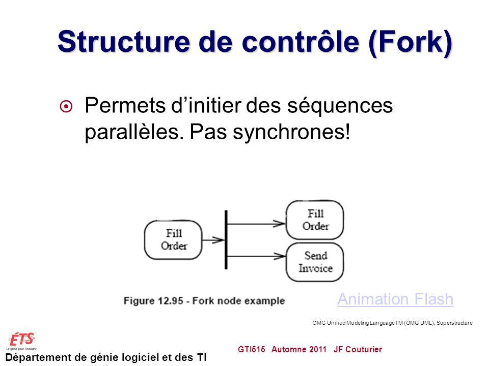 Département de génie logiciel et des TI Structure de contrôle (Fork) Permets dinitier des séquences parallèles.
