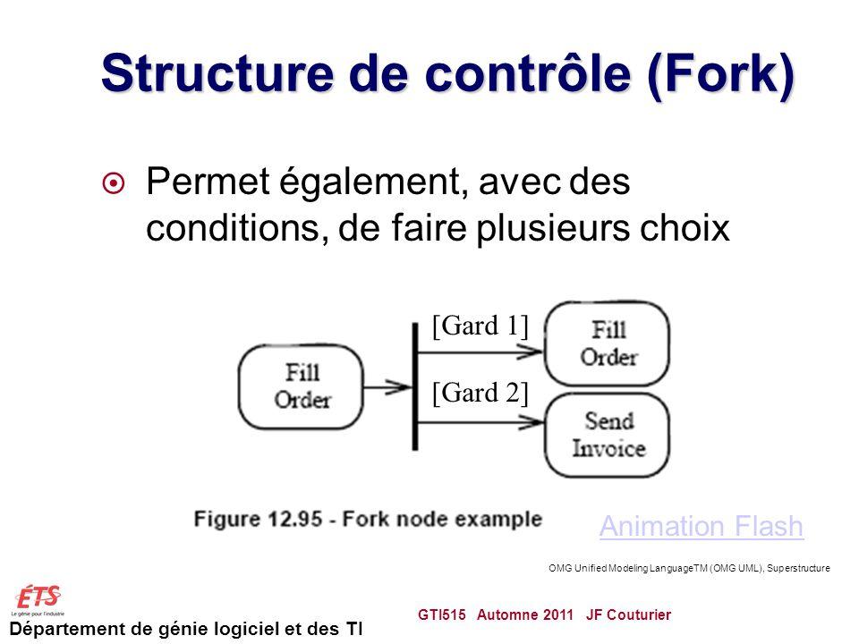 Département de génie logiciel et des TI Structure de contrôle (Fork) Permet également, avec des conditions, de faire plusieurs choix GTI515 Automne 2011 JF Couturier 50 [Gard 1] [Gard 2] OMG Unified Modeling LanguageTM (OMG UML), Superstructure Animation Flash