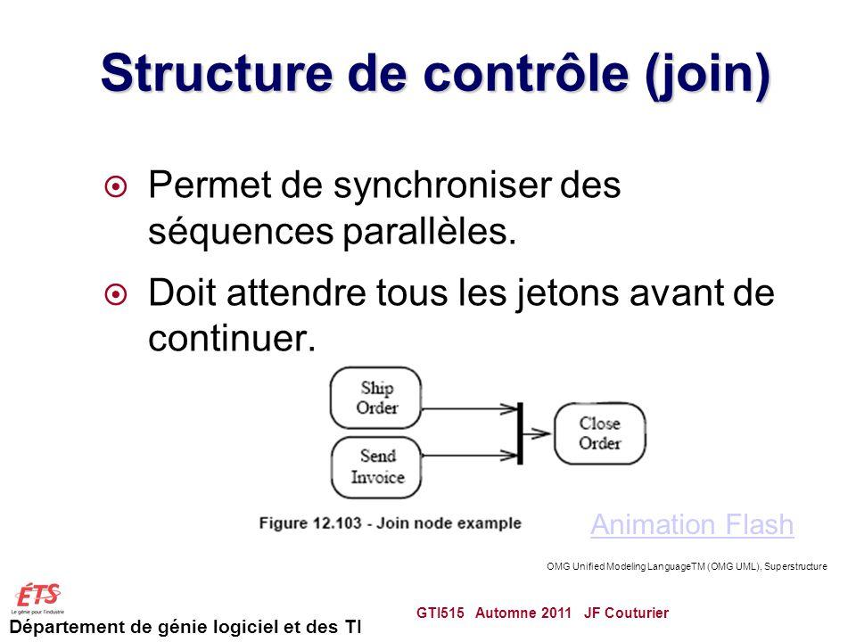Département de génie logiciel et des TI Structure de contrôle (join) Permet de synchroniser des séquences parallèles.
