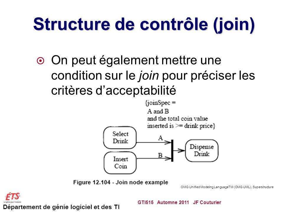 Département de génie logiciel et des TI Structure de contrôle (join) On peut également mettre une condition sur le join pour préciser les critères dacceptabilité GTI515 Automne 2011 JF Couturier 53 OMG Unified Modeling LanguageTM (OMG UML), Superstructure