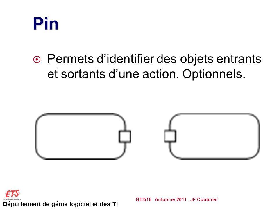 Département de génie logiciel et des TI Pin Permets didentifier des objets entrants et sortants dune action.