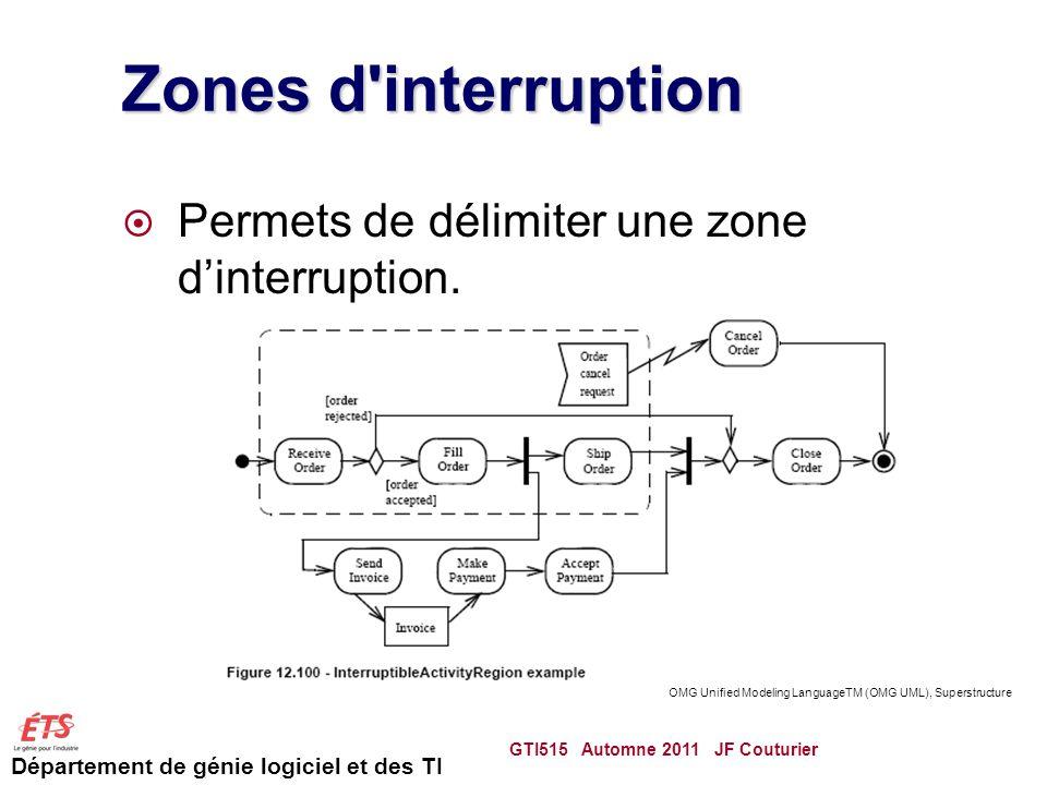 Département de génie logiciel et des TI Zones d interruption Permets de délimiter une zone dinterruption.