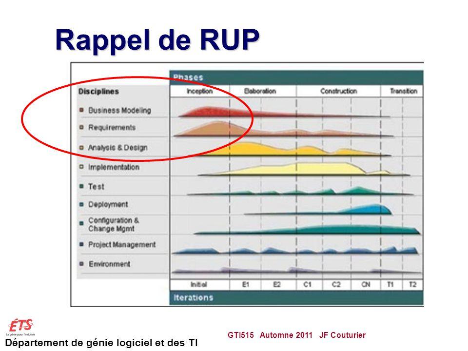 Département de génie logiciel et des TI Rappel de RUP GTI515 Automne 2011 JF Couturier 6