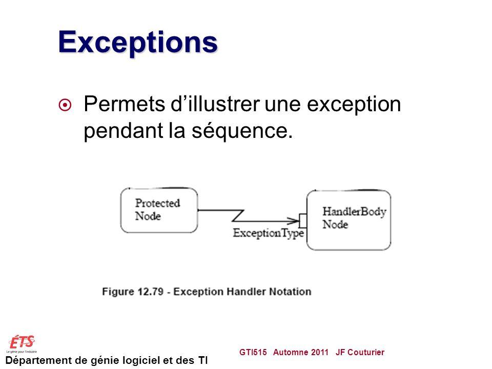 Département de génie logiciel et des TI Exceptions Permets dillustrer une exception pendant la séquence.