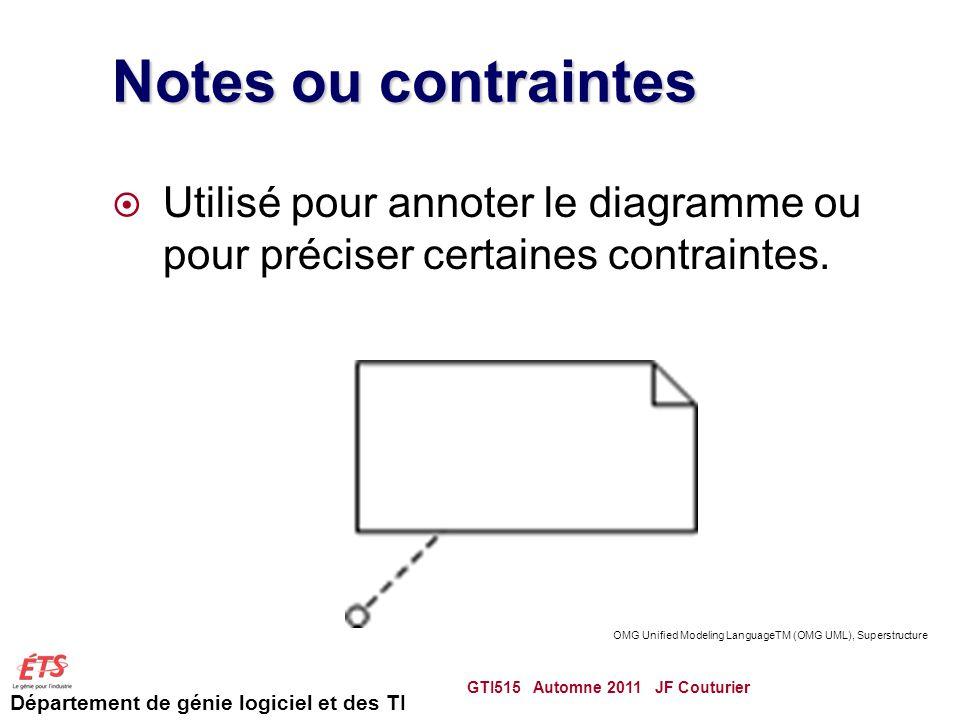 Département de génie logiciel et des TI Notes ou contraintes Utilisé pour annoter le diagramme ou pour préciser certaines contraintes.