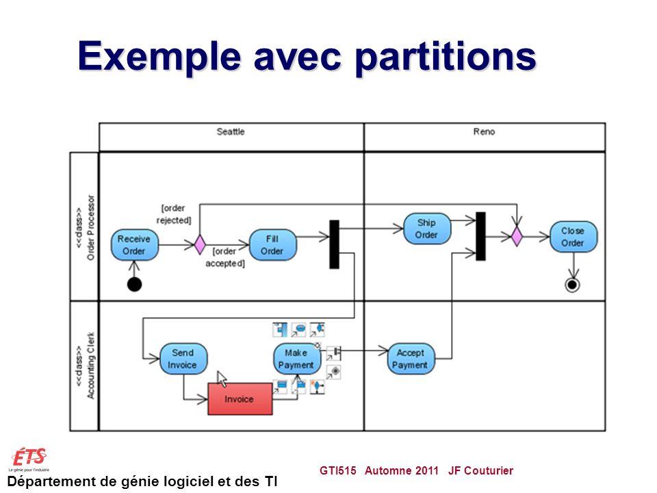 Département de génie logiciel et des TI Exemple avec partitions GTI515 Automne 2011 JF Couturier 64