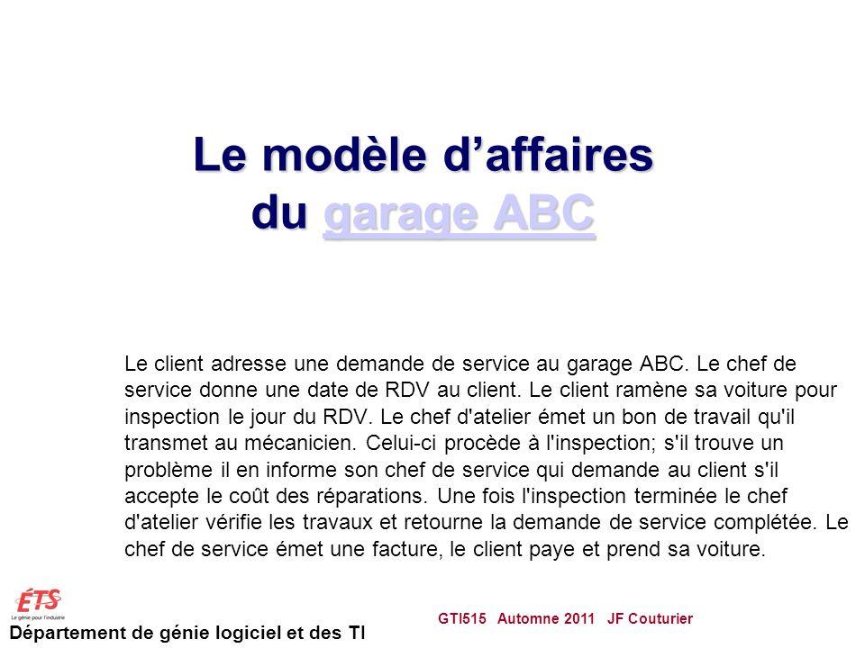 Département de génie logiciel et des TI Le modèle daffaires du garage ABC garage ABCgarage ABC GTI515 Automne 2011 JF Couturier 66 Le client adresse une demande de service au garage ABC.