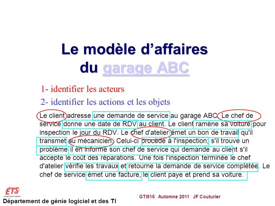 Département de génie logiciel et des TI Le modèle daffaires du garage ABC garage ABCgarage ABC GTI515 Automne 2011 JF Couturier 67 Le client adresse une demande de service au garage ABC.