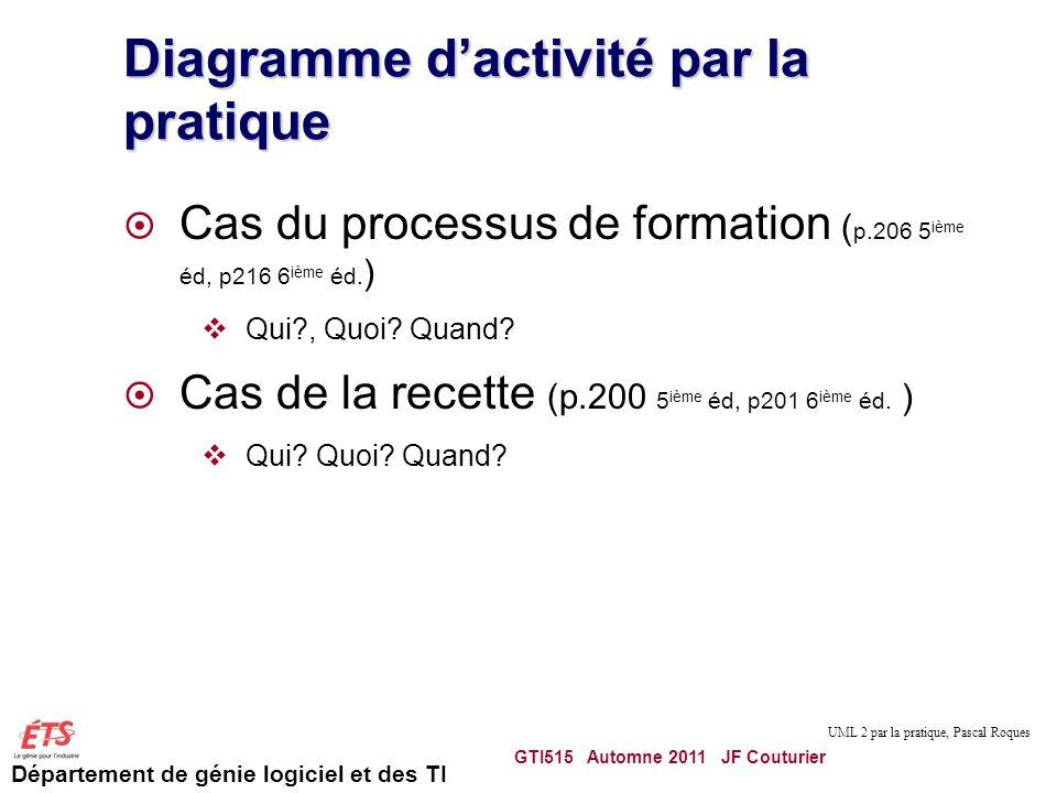 Département de génie logiciel et des TI Diagramme dactivité par la pratique Cas du processus de formation ( p.206 5 ième éd, p216 6 ième éd.