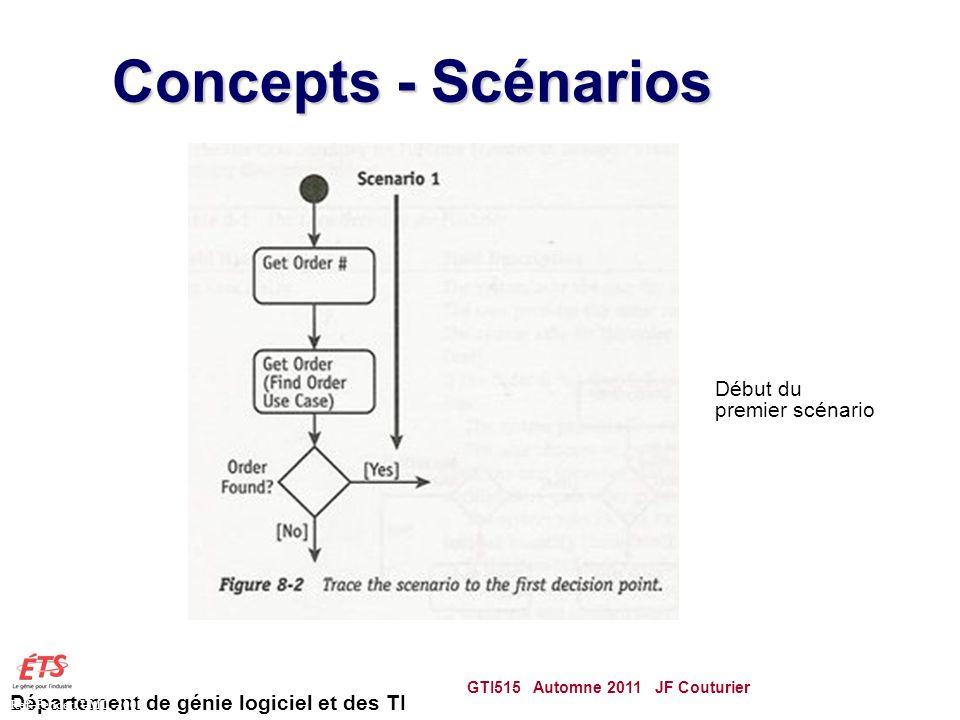 Département de génie logiciel et des TI Concepts - Scénarios GTI515 Automne 2011 JF Couturier 73 Début du premier scénario Ref: Pender, UML, 2002