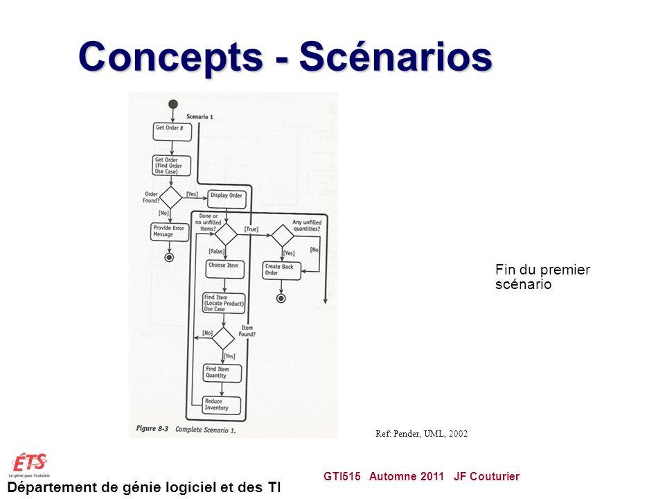 Département de génie logiciel et des TI Concepts - Scénarios GTI515 Automne 2011 JF Couturier 74 Ref: Pender, UML, 2002 Fin du premier scénario