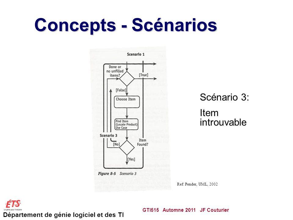 Département de génie logiciel et des TI Concepts - Scénarios GTI515 Automne 2011 JF Couturier 76 Scénario 3: Item introuvable Ref: Pender, UML, 2002