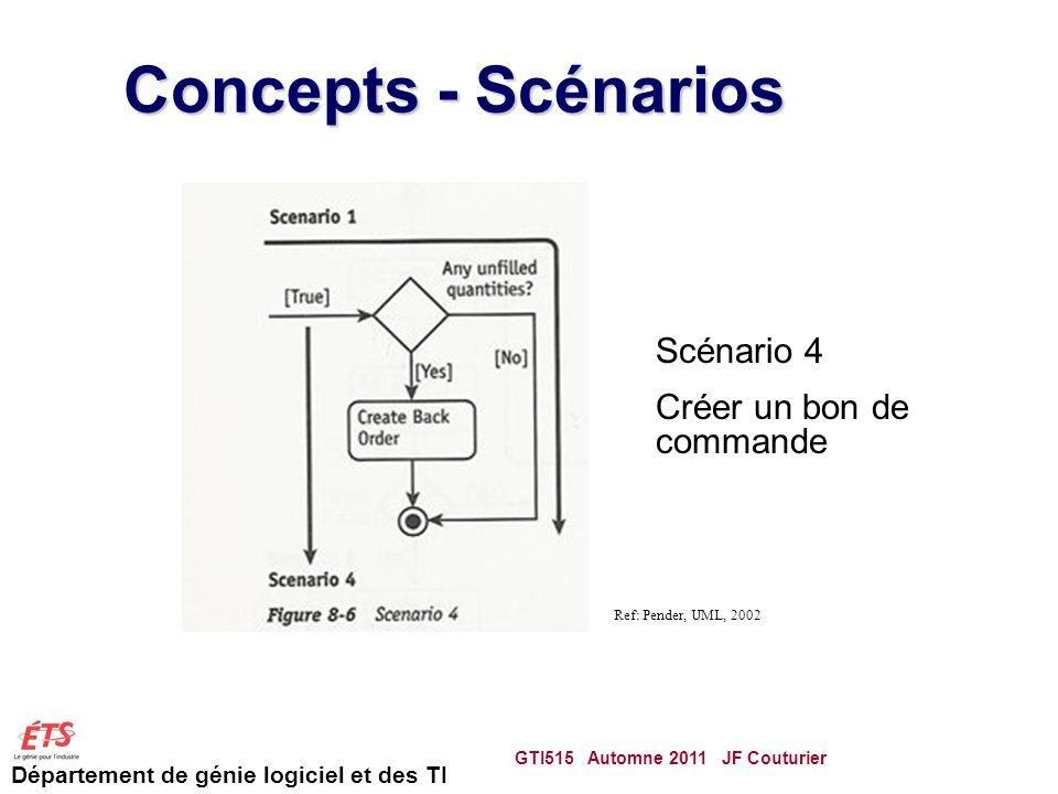 Département de génie logiciel et des TI Concepts - Scénarios GTI515 Automne 2011 JF Couturier 77 Scénario 4 Créer un bon de commande Ref: Pender, UML, 2002