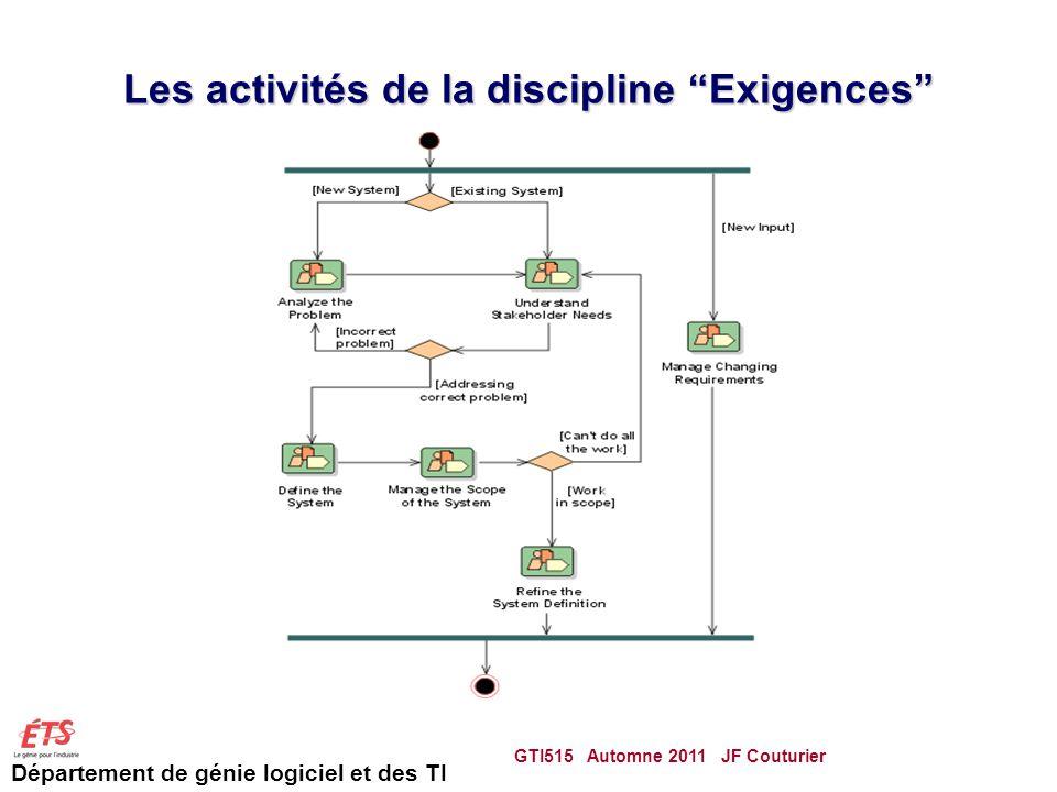 Département de génie logiciel et des TI Les activités de la discipline Exigences GTI515 Automne 2011 JF Couturier 79