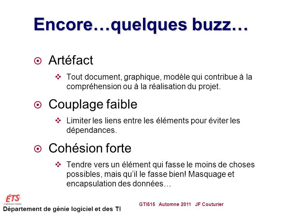 Département de génie logiciel et des TI Encore…quelques buzz… Artéfact Tout document, graphique, modèle qui contribue à la compréhension ou à la réalisation du projet.