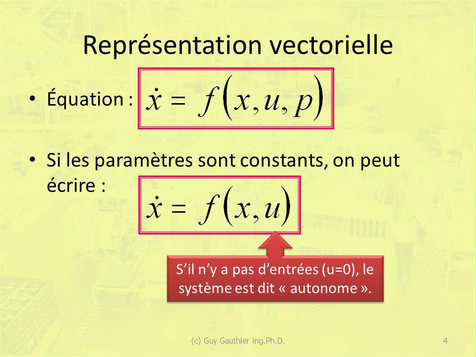 Solutions en régime permanent Les solutions sont très simples, puisquen régime permanent le système névolue plus (ce qui implique que les dérivées sont nulles): Donne les valeurs des états x s, des entrées u s et des paramètres p s.